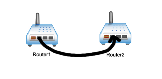 merge-two-routers